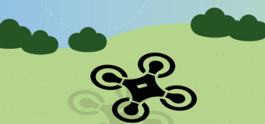 Hecto Drone henter investering